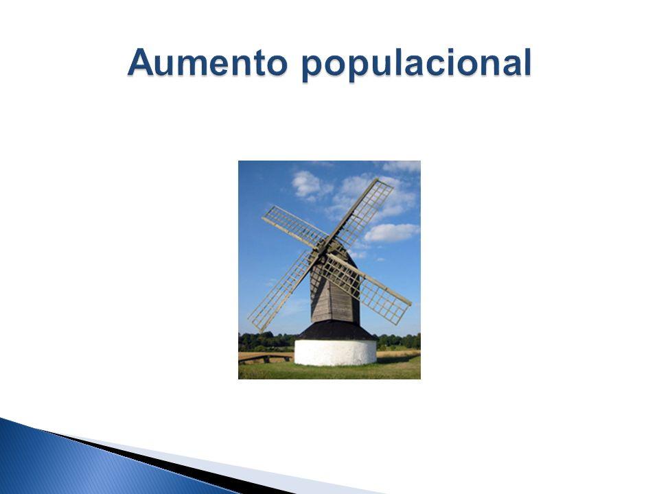 Aumento populacional