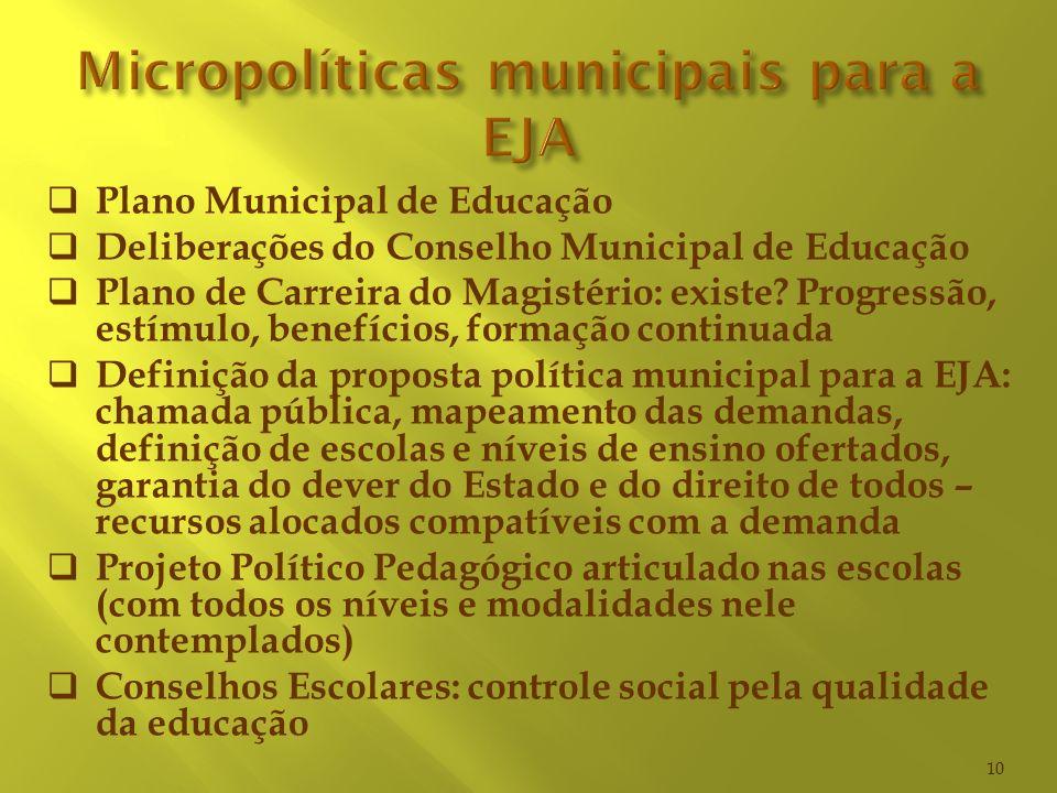 Micropolíticas municipais para a EJA