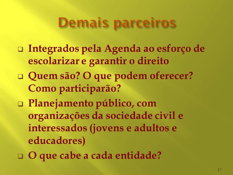 Demais parceiros Integrados pela Agenda ao esforço de escolarizar e garantir o direito. Quem são O que podem oferecer Como participarão