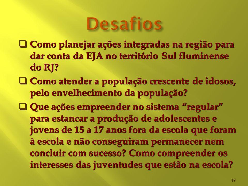Desafios Como planejar ações integradas na região para dar conta da EJA no território Sul fluminense do RJ