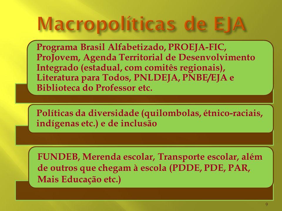 Macropolíticas de EJA