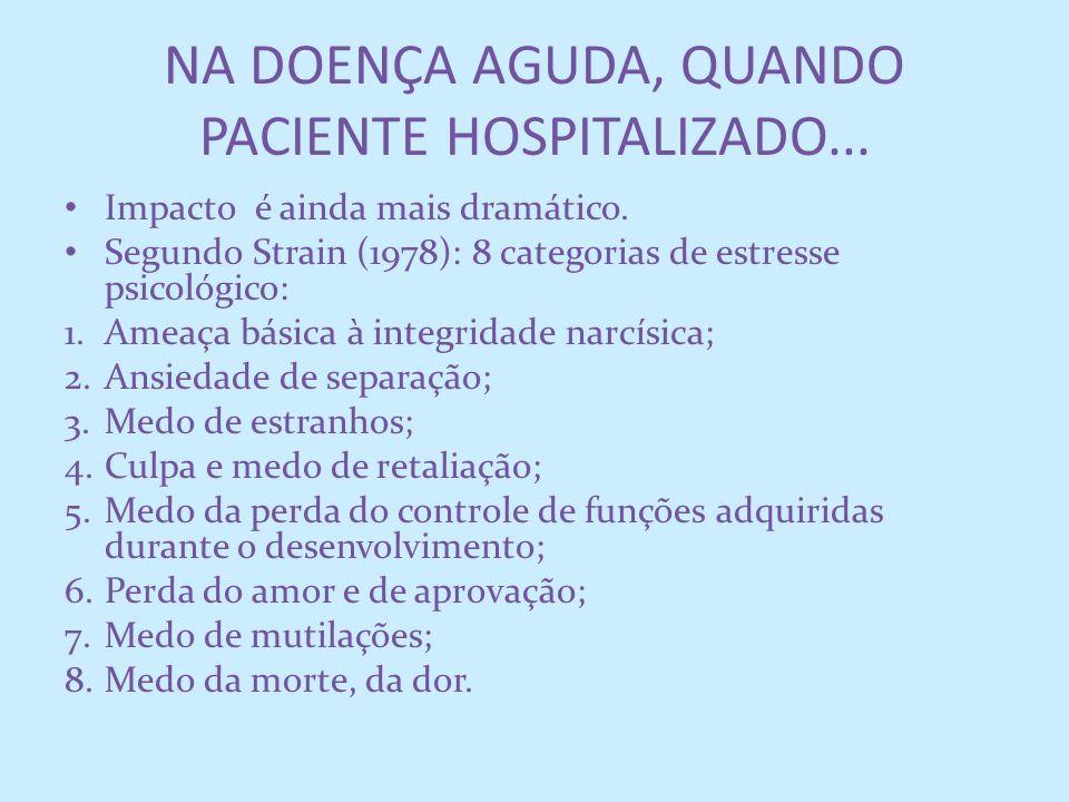 NA DOENÇA AGUDA, QUANDO PACIENTE HOSPITALIZADO...