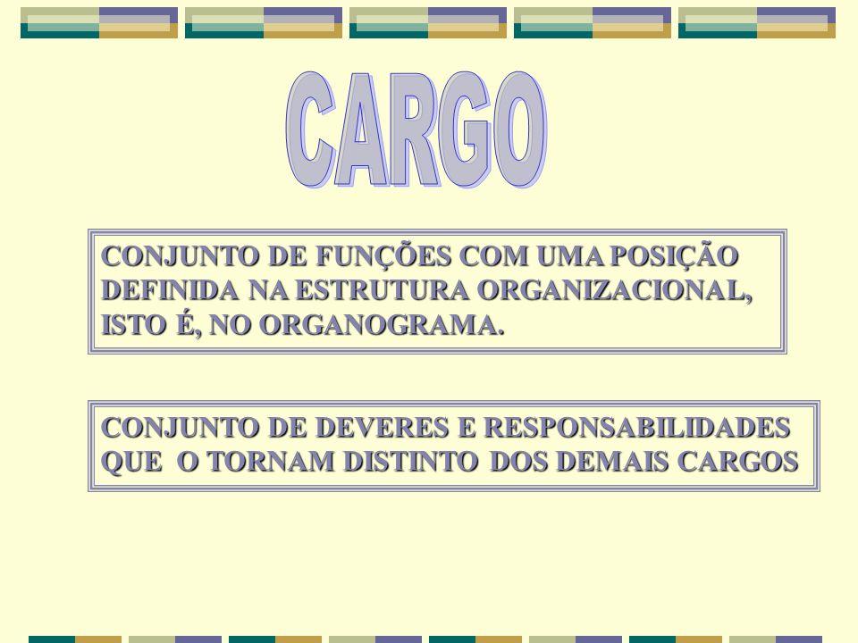 CARGO CONJUNTO DE FUNÇÕES COM UMA POSIÇÃO
