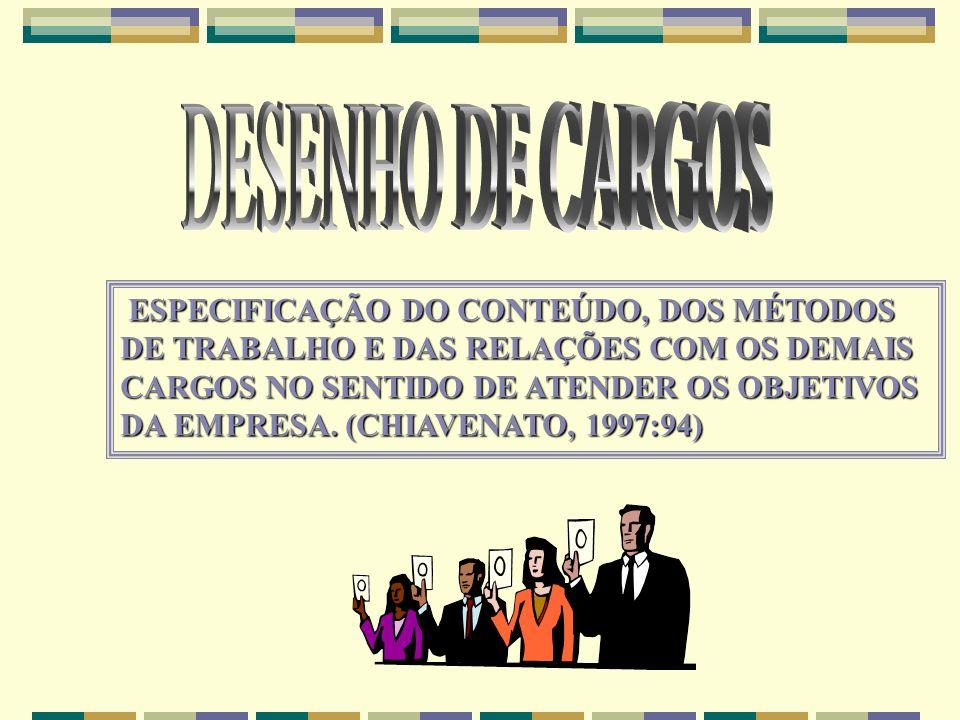 DESENHO DE CARGOS ESPECIFICAÇÃO DO CONTEÚDO, DOS MÉTODOS