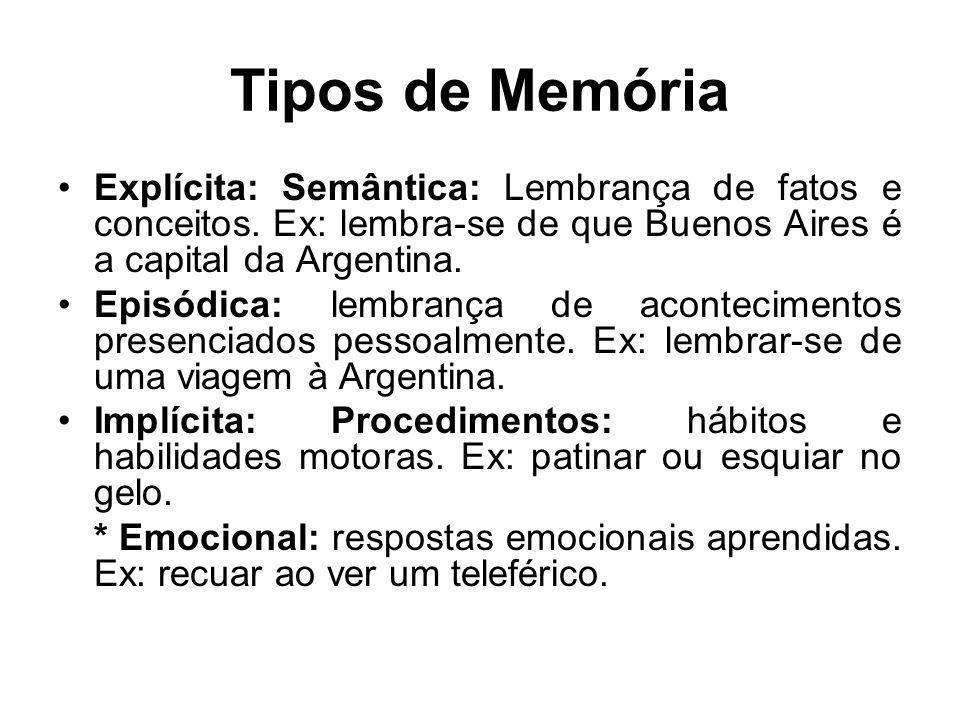 Tipos de Memória Explícita: Semântica: Lembrança de fatos e conceitos. Ex: lembra-se de que Buenos Aires é a capital da Argentina.