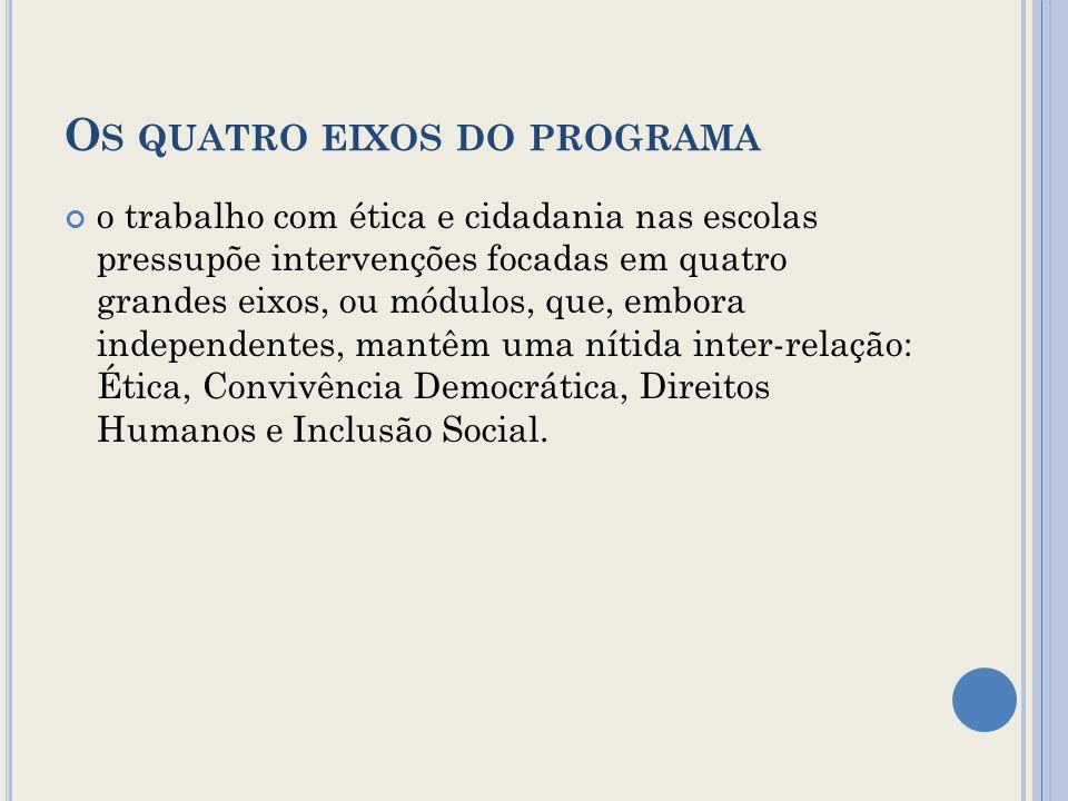 Os quatro eixos do programa
