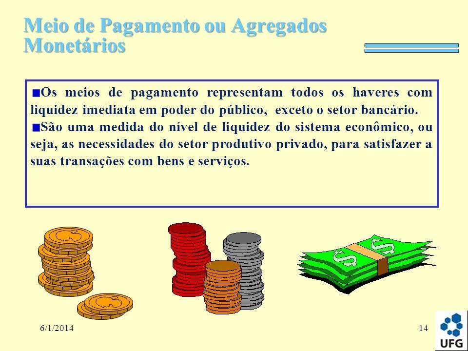 Meio de Pagamento ou Agregados Monetários