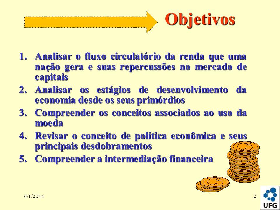 Objetivos Analisar o fluxo circulatório da renda que uma nação gera e suas repercussões no mercado de capitais.