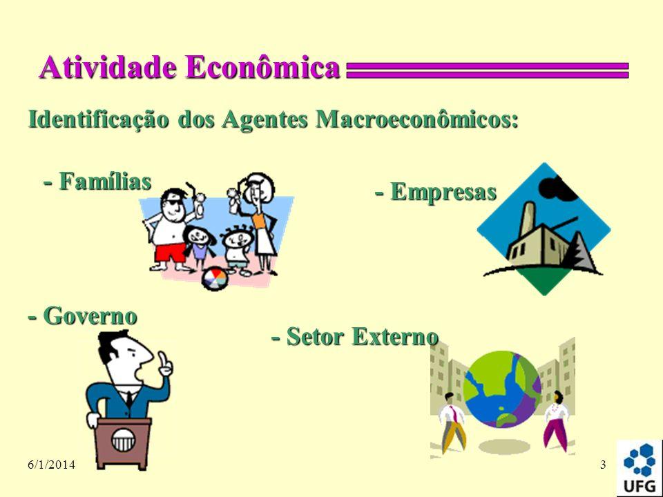 Atividade Econômica Identificação dos Agentes Macroeconômicos: