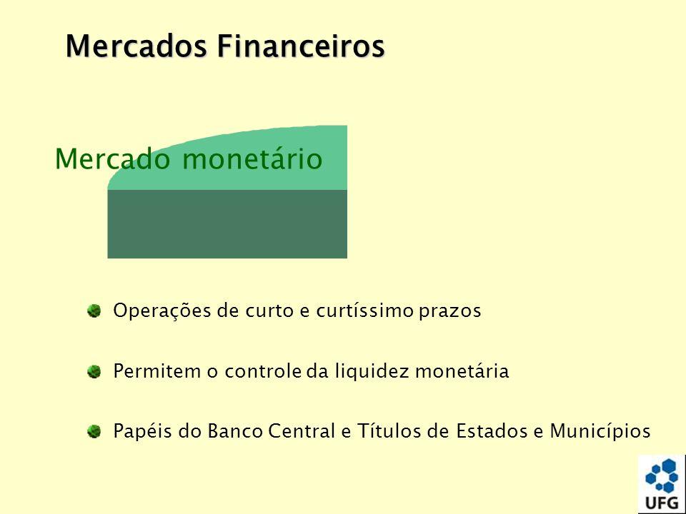 Mercados Financeiros Mercado monetário