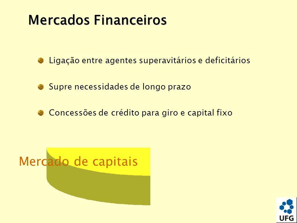 Mercados Financeiros Mercado de capitais