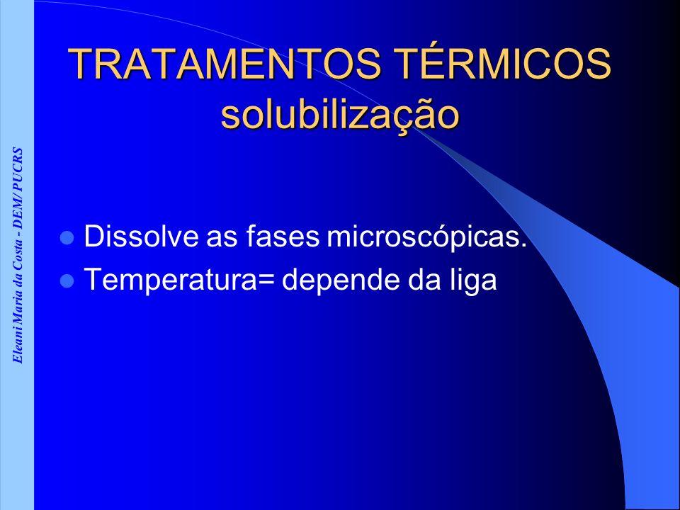 TRATAMENTOS TÉRMICOS solubilização