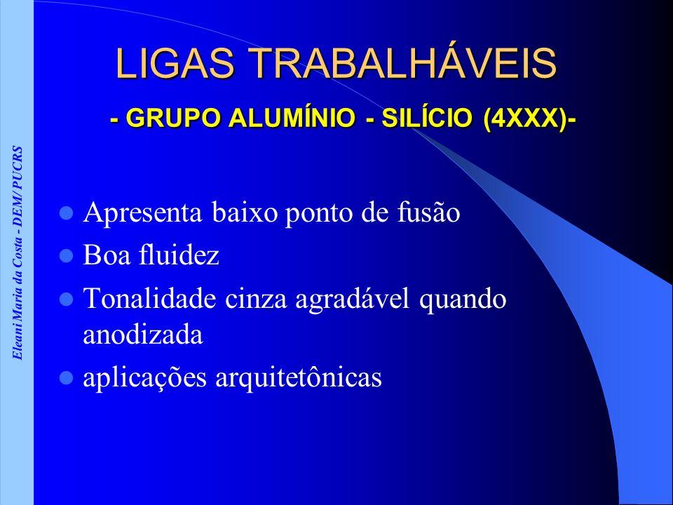 LIGAS TRABALHÁVEIS - GRUPO ALUMÍNIO - SILÍCIO (4XXX)-