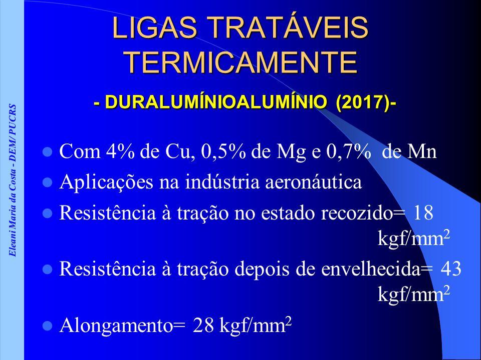 LIGAS TRATÁVEIS TERMICAMENTE - DURALUMÍNIOALUMÍNIO (2017)-