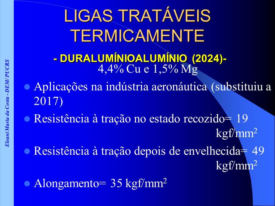 LIGAS TRATÁVEIS TERMICAMENTE - DURALUMÍNIOALUMÍNIO (2024)-