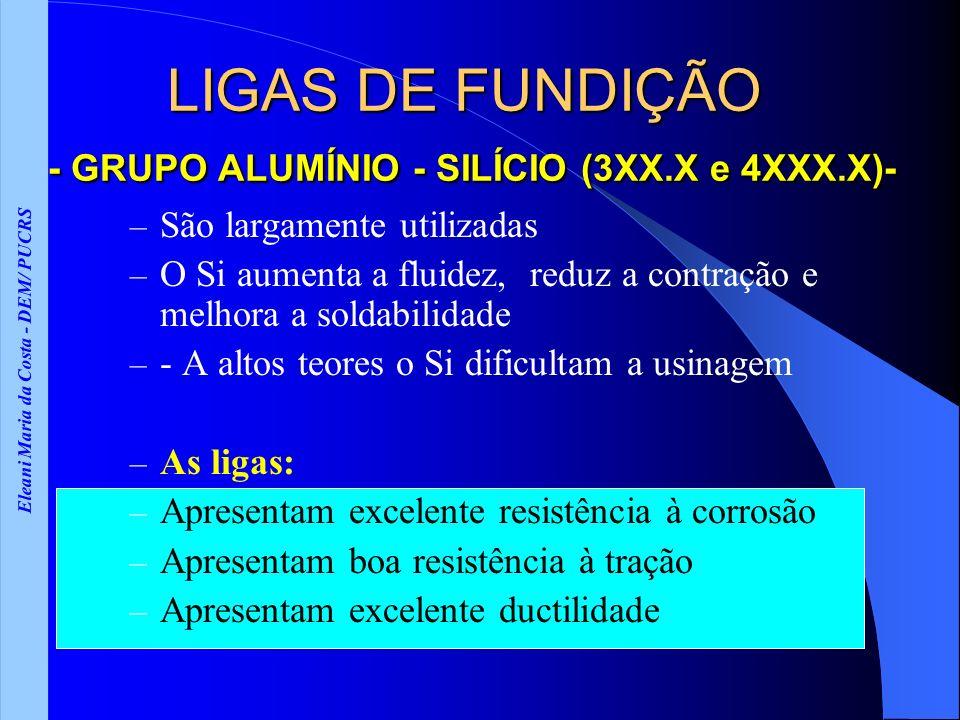 LIGAS DE FUNDIÇÃO - GRUPO ALUMÍNIO - SILÍCIO (3XX.X e 4XXX.X)-