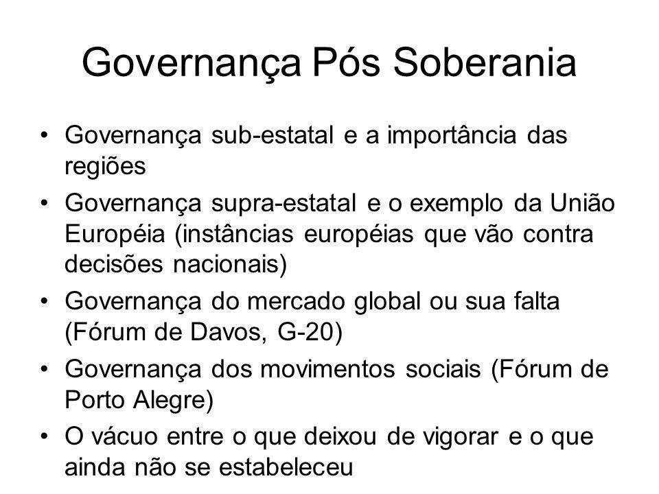 Governança Pós Soberania
