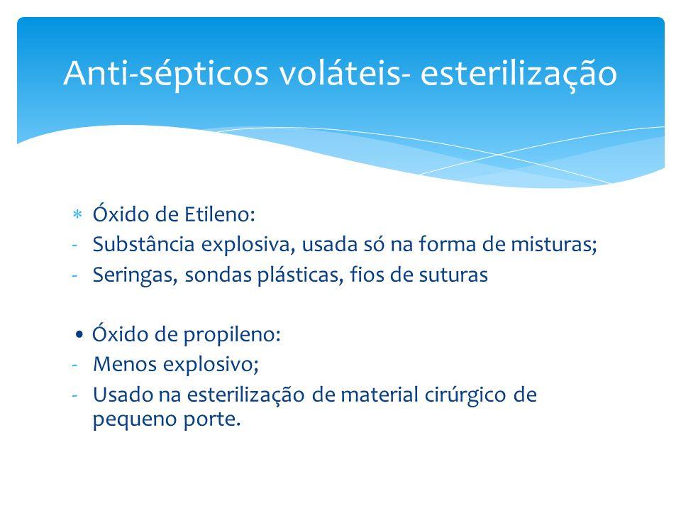 Anti-sépticos voláteis- esterilização