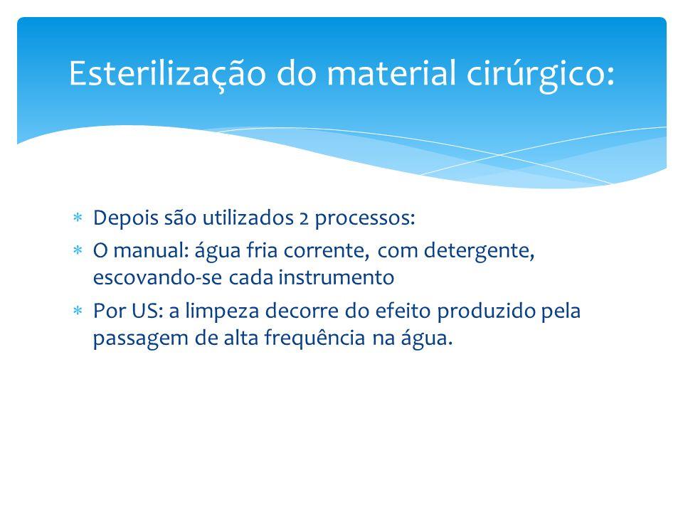 Esterilização do material cirúrgico:
