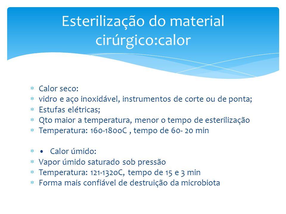 Esterilização do material cirúrgico:calor