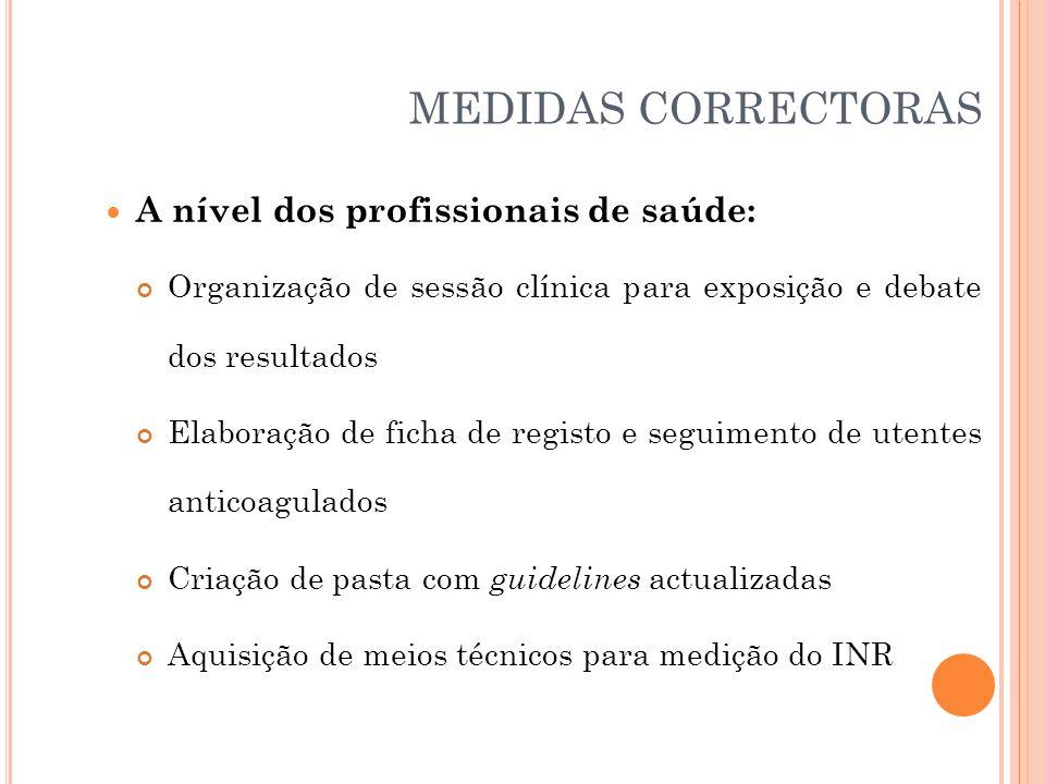 MEDIDAS CORRECTORAS A nível dos profissionais de saúde: