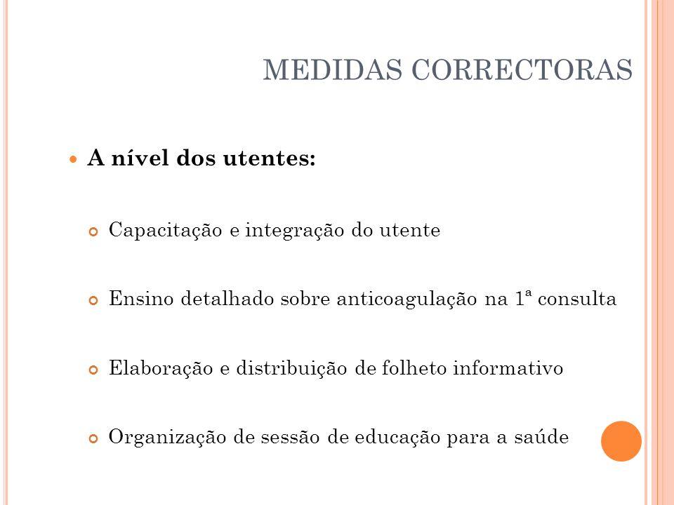 MEDIDAS CORRECTORAS A nível dos utentes: