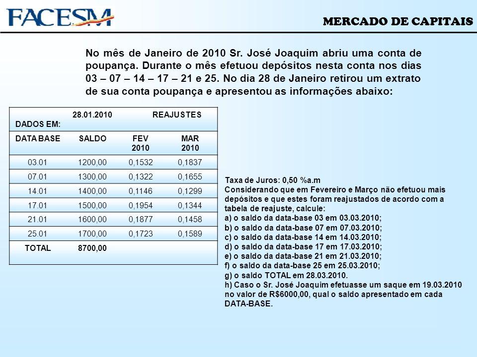 No mês de Janeiro de 2010 Sr. José Joaquim abriu uma conta de poupança