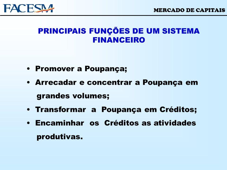 PRINCIPAIS FUNÇÕES DE UM SISTEMA FINANCEIRO
