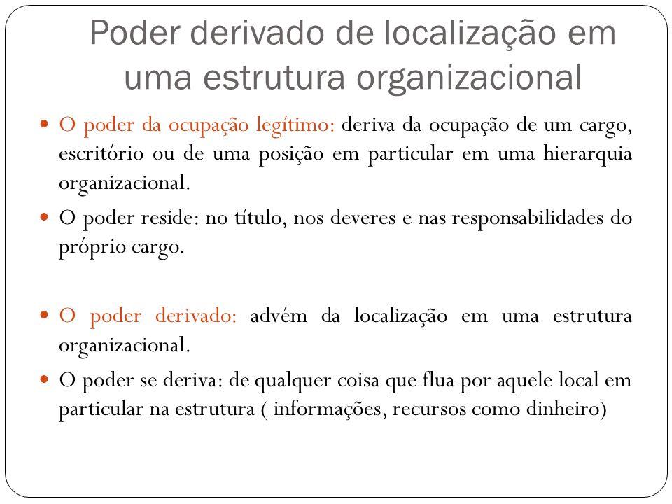 Poder derivado de localização em uma estrutura organizacional