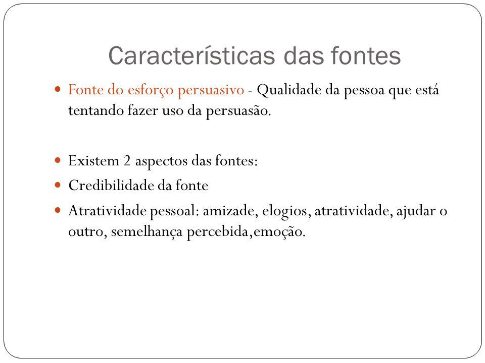 Características das fontes