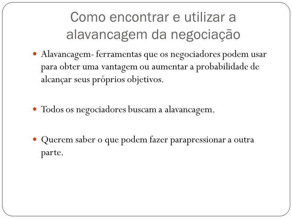 Como encontrar e utilizar a alavancagem da negociação