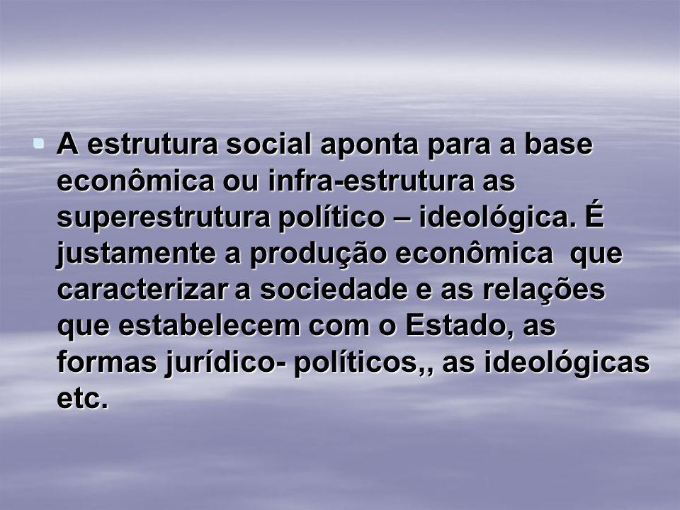 A estrutura social aponta para a base econômica ou infra-estrutura as superestrutura político – ideológica.