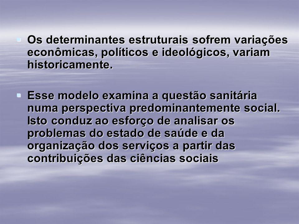 Os determinantes estruturais sofrem variações econômicas, políticos e ideológicos, variam historicamente.