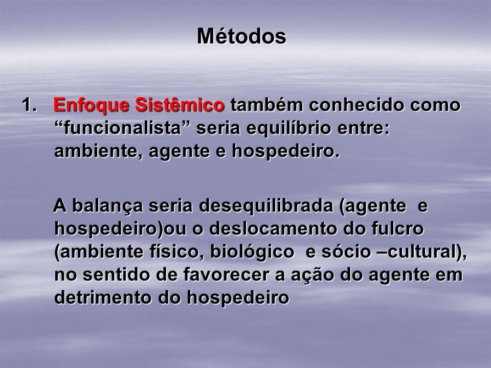 Métodos 1. Enfoque Sistêmico também conhecido como funcionalista seria equilíbrio entre: ambiente, agente e hospedeiro.