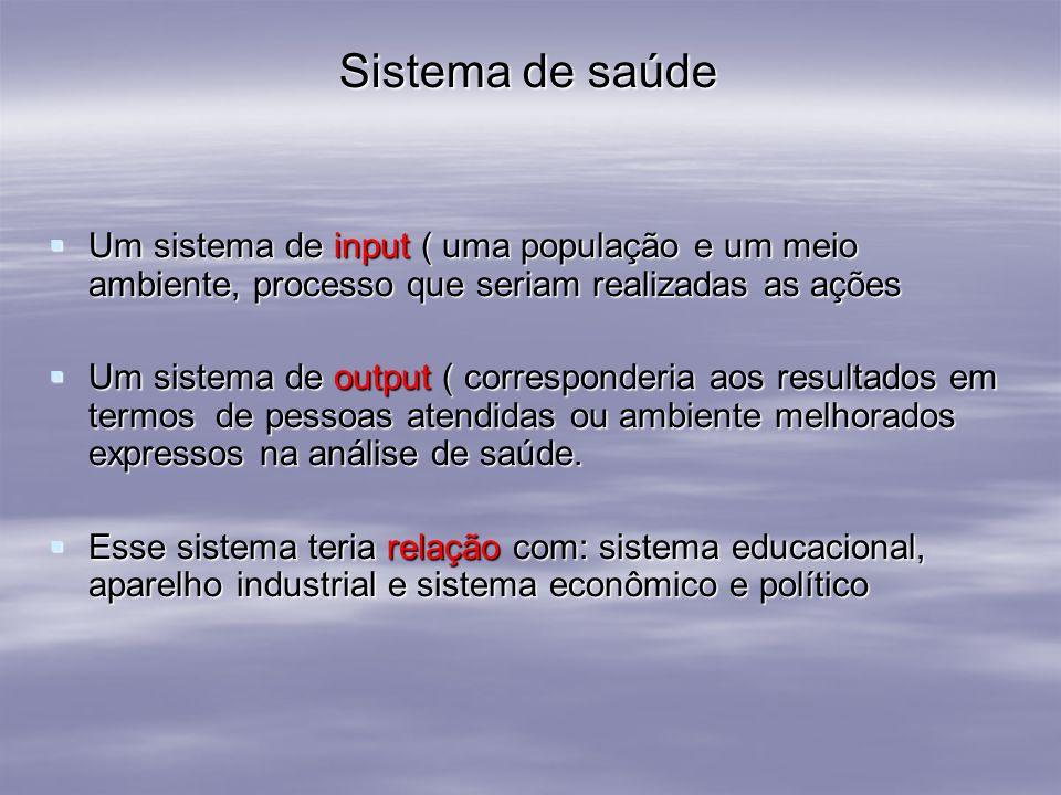 Sistema de saúde Um sistema de input ( uma população e um meio ambiente, processo que seriam realizadas as ações.