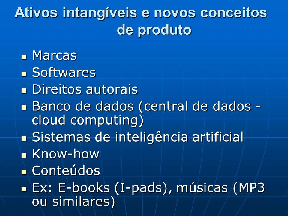 Ativos intangíveis e novos conceitos de produto