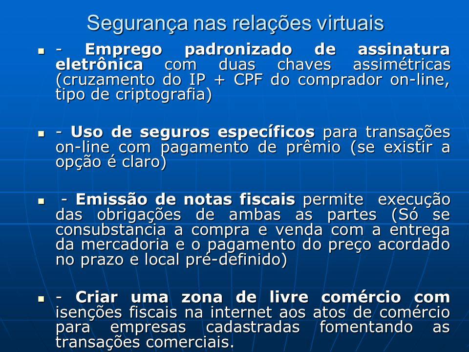 Segurança nas relações virtuais