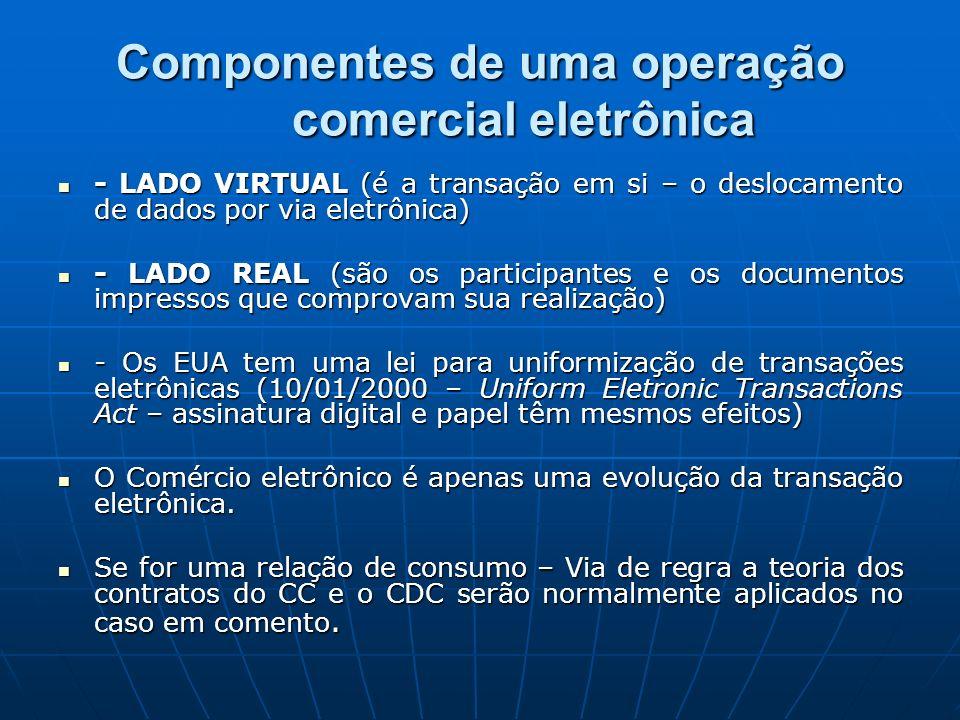 Componentes de uma operação comercial eletrônica