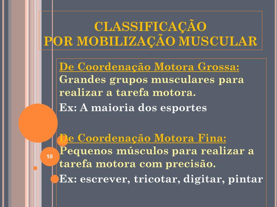 CLASSIFICAÇÃO POR MOBILIZAÇÃO MUSCULAR