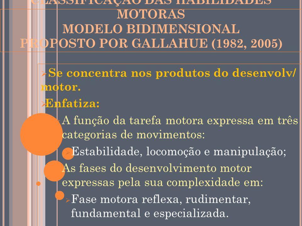CLASSIFICAÇÃO DAS HABILIDADES MOTORAS MODELO BIDIMENSIONAL PROPOSTO POR GALLAHUE (1982, 2005)