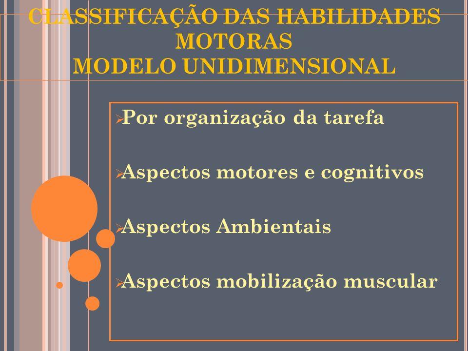 CLASSIFICAÇÃO DAS HABILIDADES MOTORAS MODELO UNIDIMENSIONAL