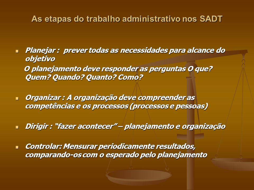 As etapas do trabalho administrativo nos SADT
