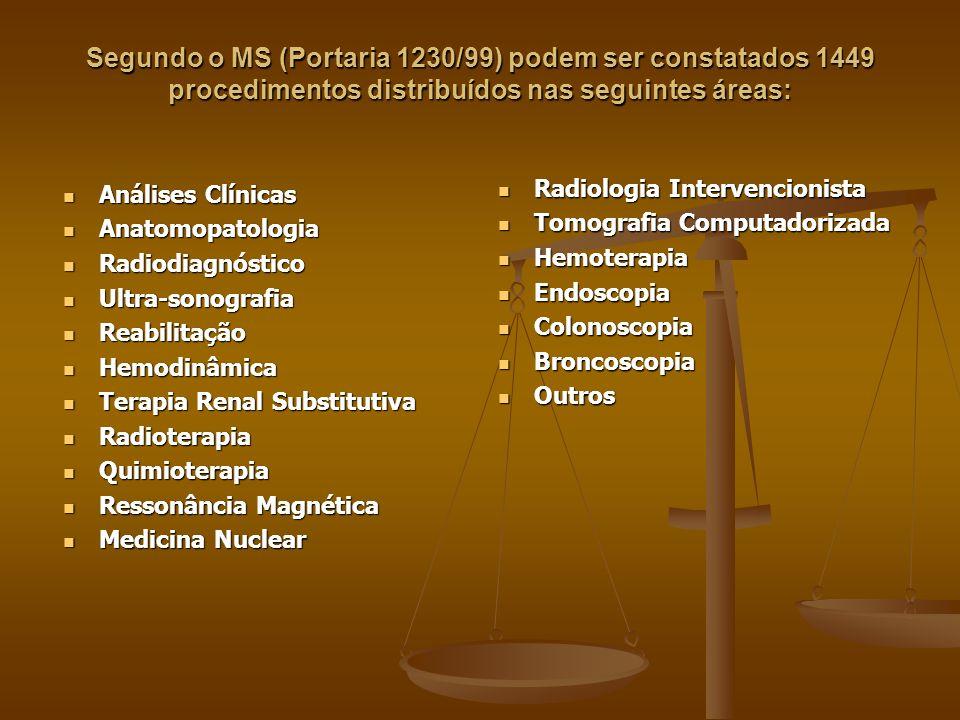 Segundo o MS (Portaria 1230/99) podem ser constatados 1449 procedimentos distribuídos nas seguintes áreas: