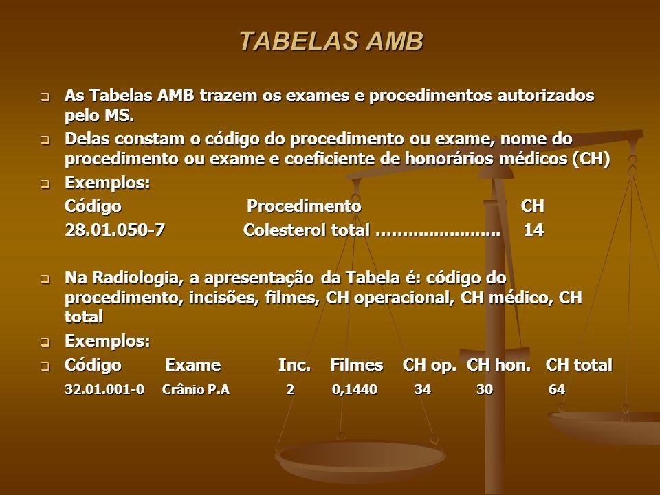 TABELAS AMB As Tabelas AMB trazem os exames e procedimentos autorizados pelo MS.