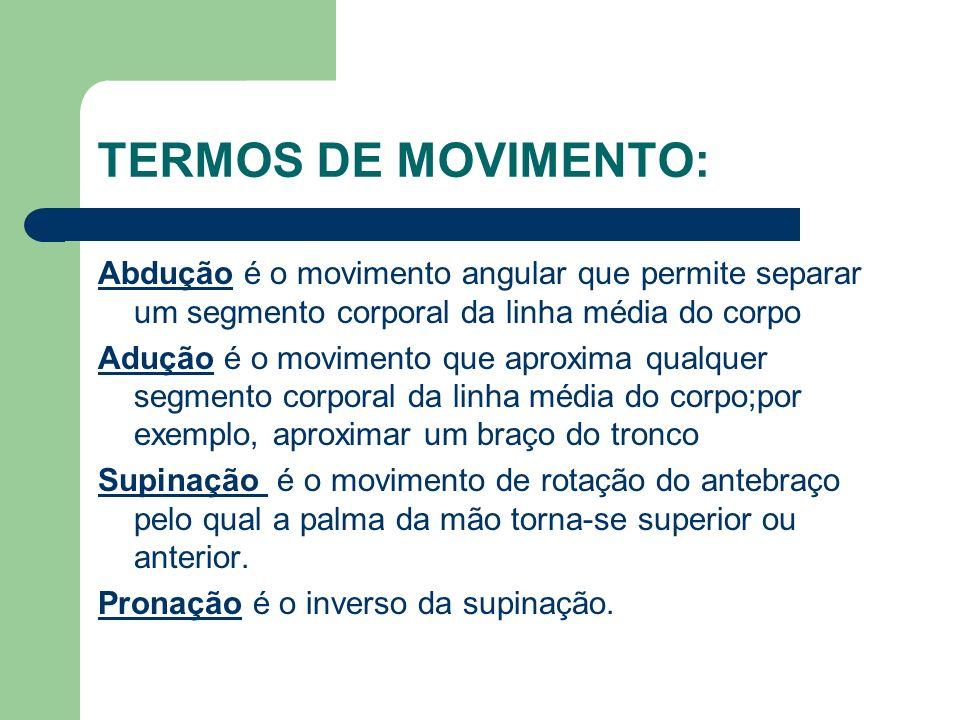 TERMOS DE MOVIMENTO: Abdução é o movimento angular que permite separar um segmento corporal da linha média do corpo.
