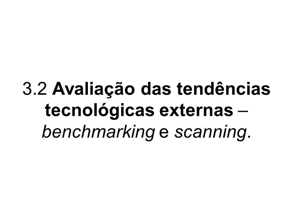 3.2 Avaliação das tendências tecnológicas externas – benchmarking e scanning.