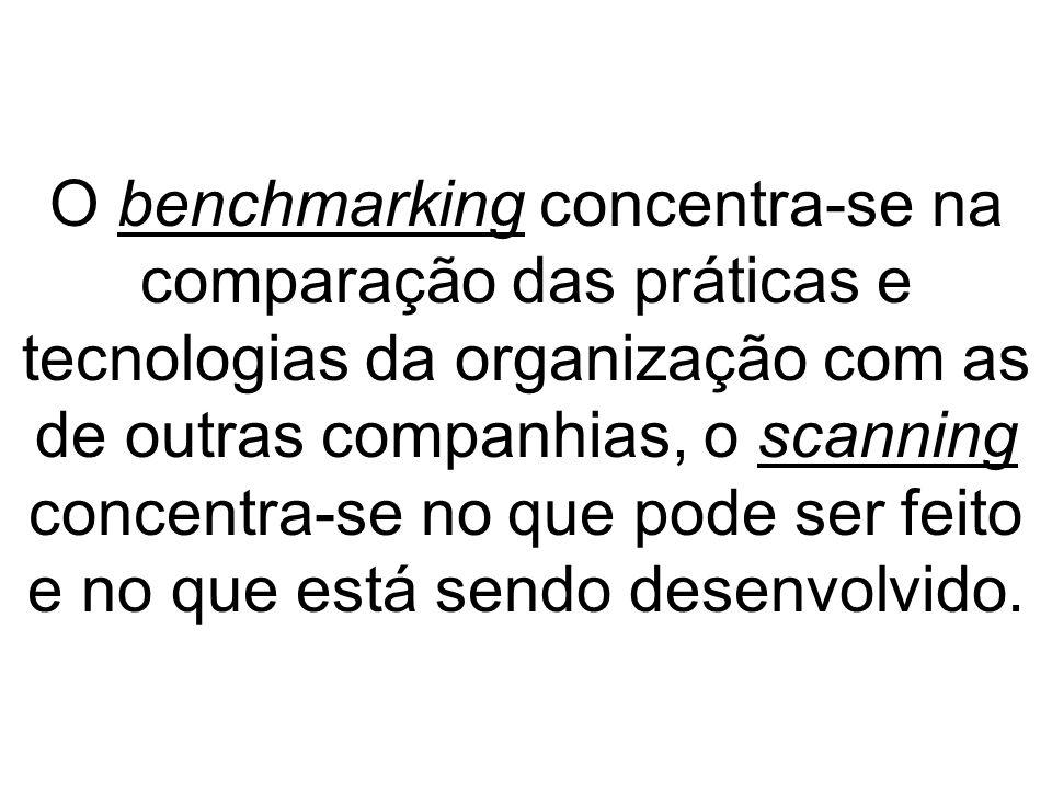O benchmarking concentra-se na comparação das práticas e tecnologias da organização com as de outras companhias, o scanning concentra-se no que pode ser feito e no que está sendo desenvolvido.