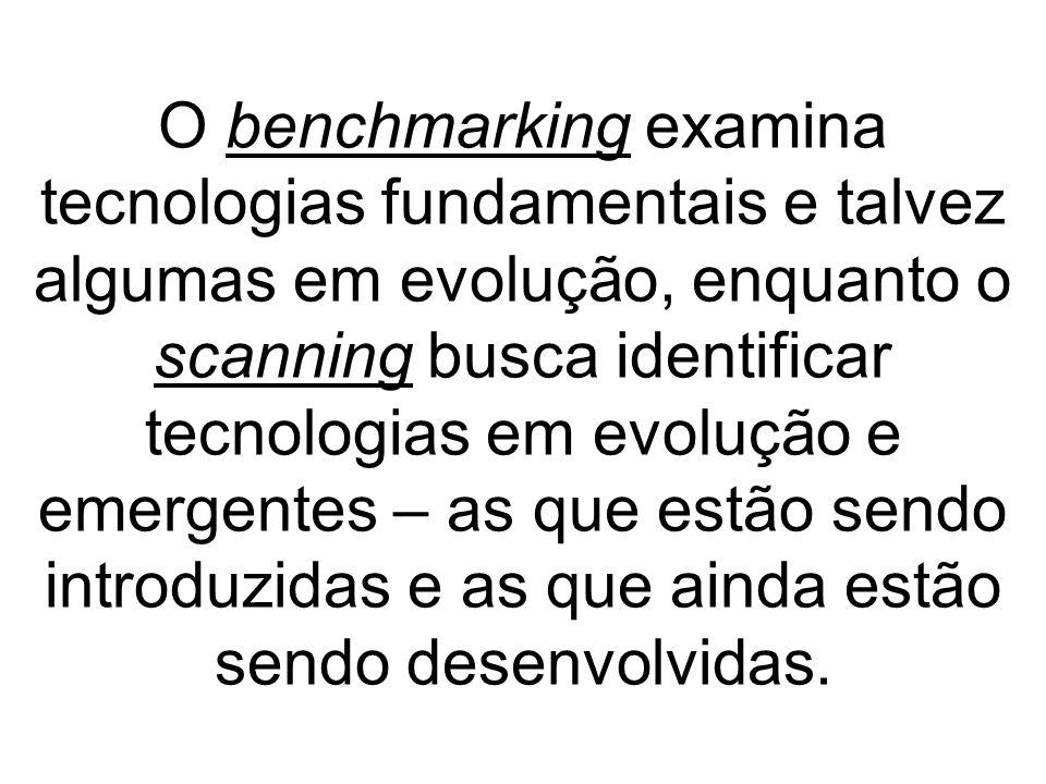O benchmarking examina tecnologias fundamentais e talvez algumas em evolução, enquanto o scanning busca identificar tecnologias em evolução e emergentes – as que estão sendo introduzidas e as que ainda estão sendo desenvolvidas.