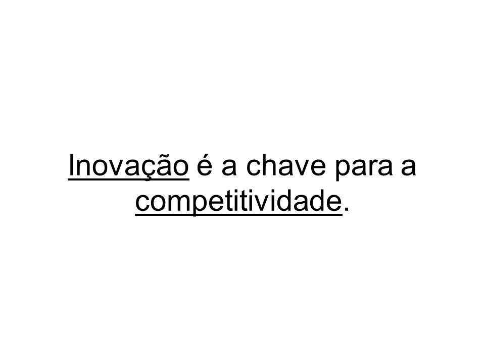 Inovação é a chave para a competitividade.