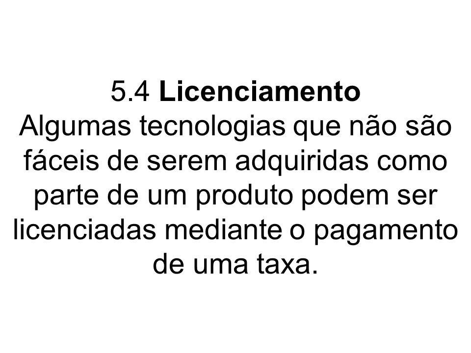 5.4 Licenciamento Algumas tecnologias que não são fáceis de serem adquiridas como parte de um produto podem ser licenciadas mediante o pagamento de uma taxa.